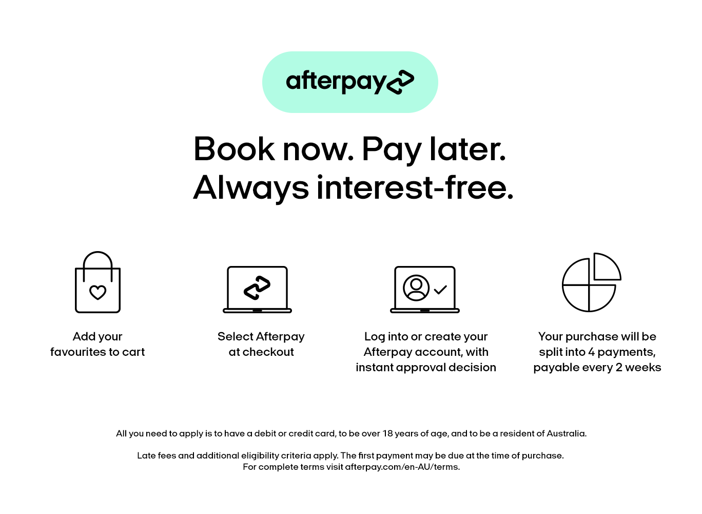 dentist with Afterpay